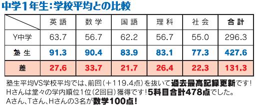 16.12.26EBC1(中1).png