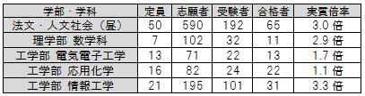 17.4.26Jspキャプチャ1.png