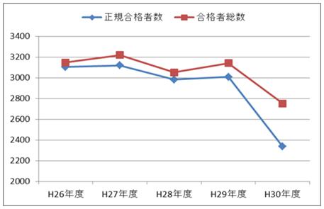 18.6.18グラフ.png