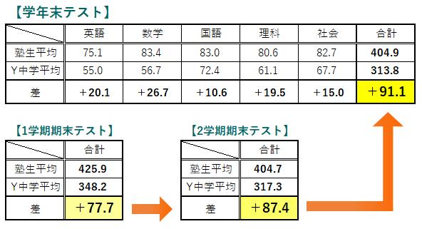 20.3.18EBC 表.png
