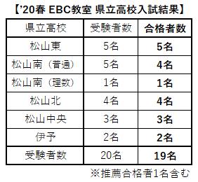 20.3.27EBC表1.PNG
